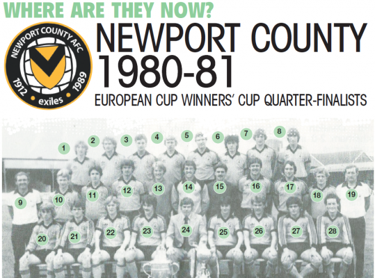 Where Are They Now? European Cup quarter-finalists 1980/81