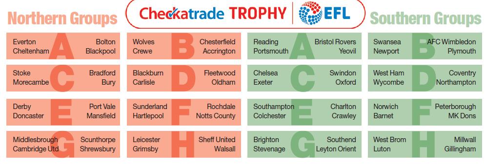 efl trophy draw graphic
